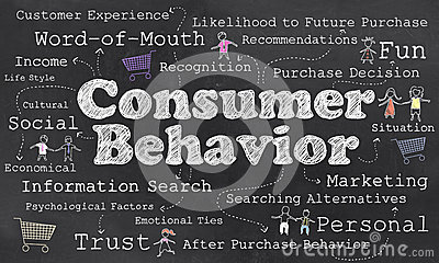 words-consumer-behavior-chalk-blackboard-40291699